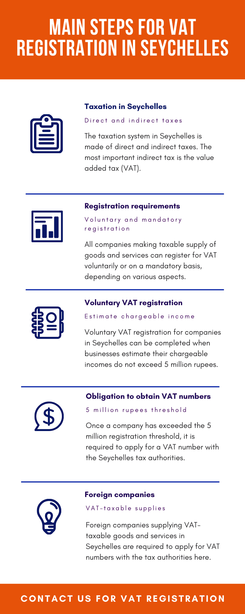 Main-steps-for-VAT-registration-in-Seychelles